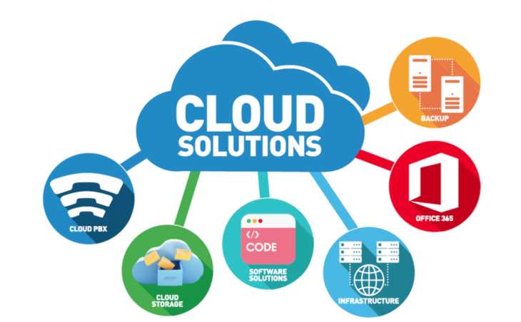 Cloud-Solutions2